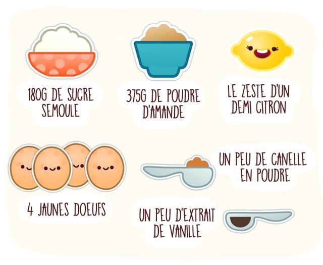 Turron_Ingredients_MademoisellePah
